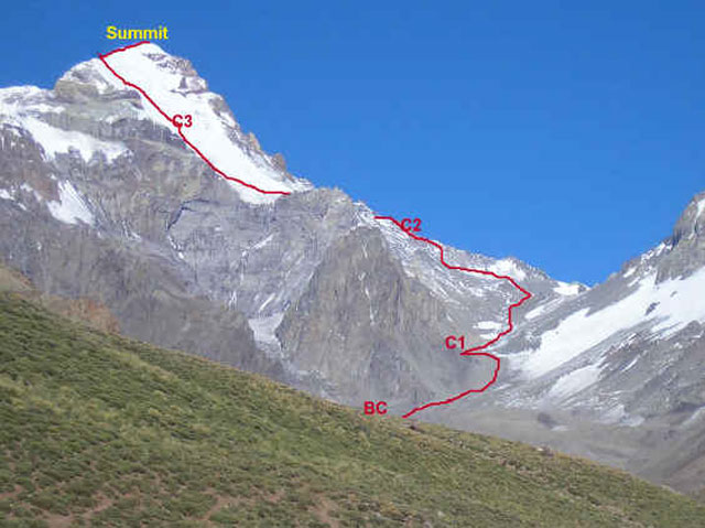 Route from base camp to summit (Aconcagua)